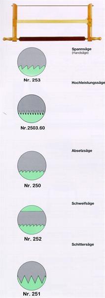 Nr_250_253_Gestellsaegen_mit_Zahnformen___Kopie.jpg